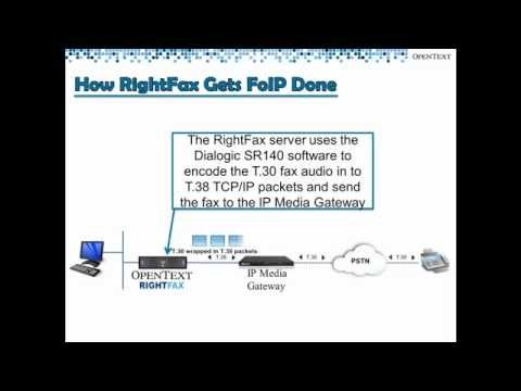 How to Use RightFax and Fax over IP (FoIP)