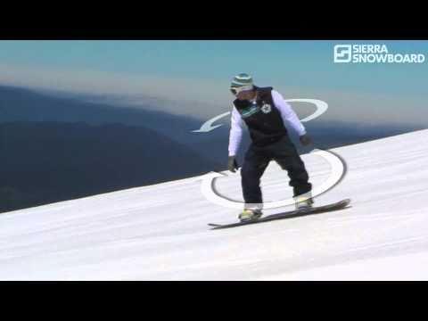 Snowboard Trick Tip: Buttered Pretzel