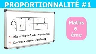 Maths 6ème - La proportionnalité 1 Exercice 7