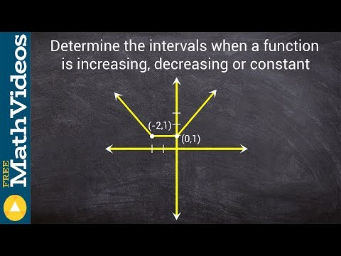 14 determine the intervals in which a function is changing