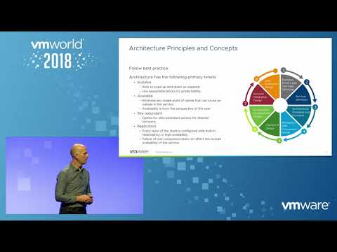 Architecting Horizon 7 Enterprise - The Official Reference Architecture