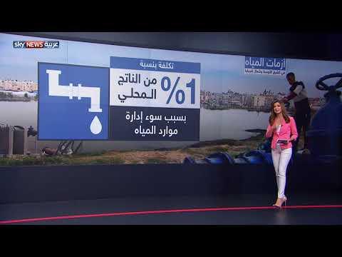 العرب اليوم - شاهد: تفاقم أزمات المياه في الشرق الأوسط وشمال أفريقيا
