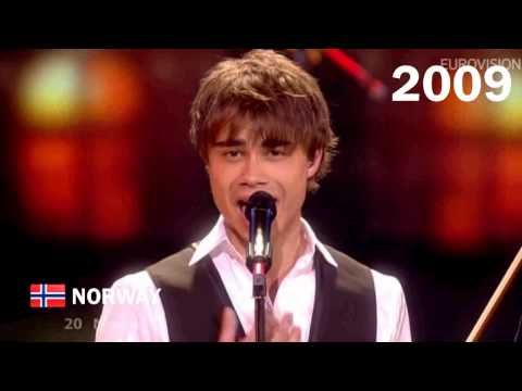 Video Eurovision All Winners 2000-2015 (HQ & HD) download in MP3, 3GP, MP4, WEBM, AVI, FLV January 2017