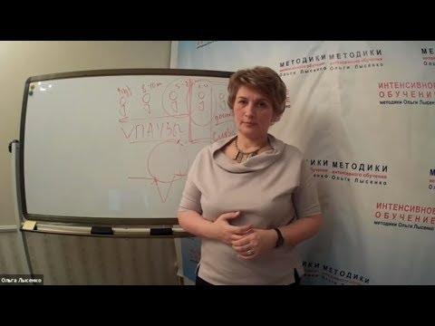 10 приемов  улучшения техники чтения - вебинар Ольги Лысенко