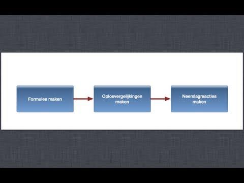 kloppend maken reactievergelijkingen oefenen