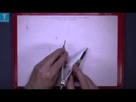 Ellipse Question 6 of 6