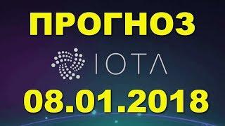 IOT/USD — IOTA прогноз цены / график цены на 8.01.2018 / 8 января 2018 года