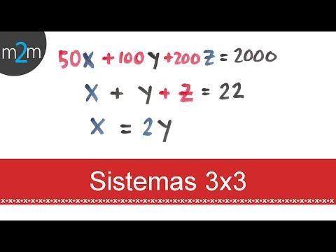 Anwendung von linearen Systemen