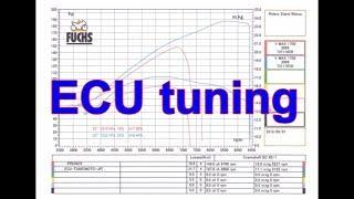4. VMAX1700  ECU tuning