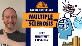 Heat Sensitivity in Multiple Sclerosis Explained