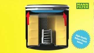 High Level MANN-FILTER Oil Filters