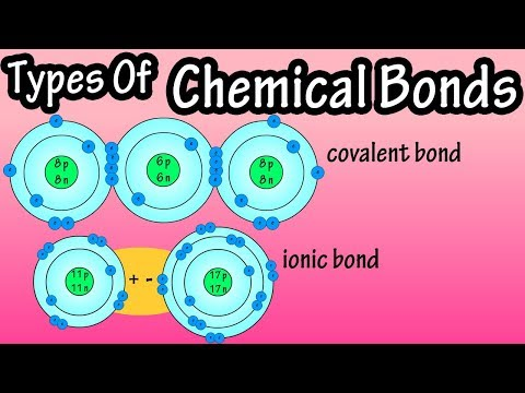 Types Of Chemical Bonds - What Are Chemical Bonds - Covalent Bonds And Ionic Bonds - What Are Ions