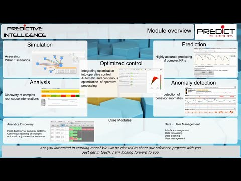 PREDICTIVE INTELLIGENCE Software modules video