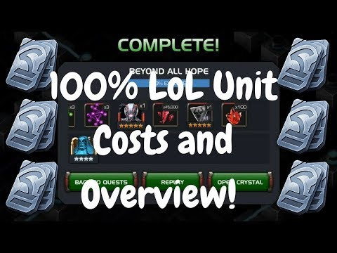LoL 100% Unit Cost and Overview! - Marvel Contest Of Champions