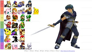 Melee Tier List Part 4 – Why Marth is not optimized