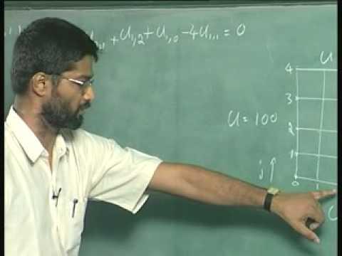 Lecture 34 - Partielle Differentialgleichungen