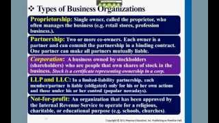 Financial Accounting 0128 Lecture1