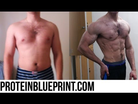 How To Set Up A Bodybuilders Workout Schedule   Professional Bodybuilder Workouts