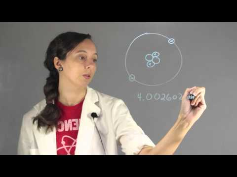 Weight of a Helium Atom : Chemistry Lessons