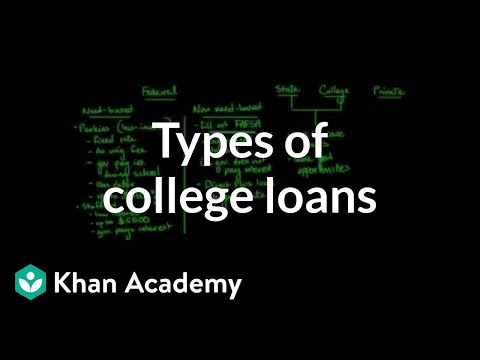Types of college loans