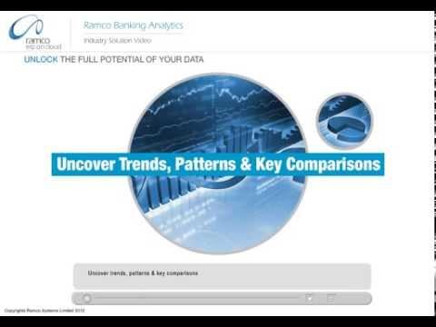 Banking Analytics