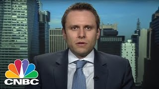 Technical Analyst: Forget U.S. Stocks—Go Global! | Trading Nation | CNBC