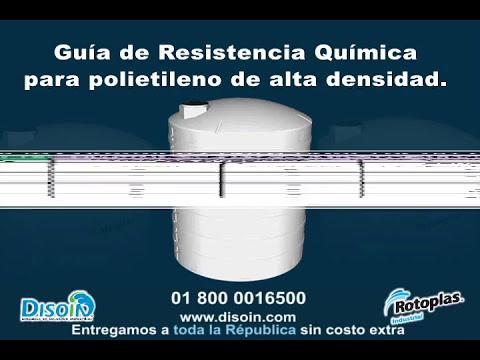 Rotoplas medidas videos videos relacionados con for Tinacos rotoplas medidas