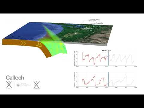 卡斯卡迪亞海岸附近的海底以每年5公分的速度被推入北美海底。雖然目前在這個隱沒帶幾乎沒有地震活動,但GPS監測站的監測顯示出強烈的活動。