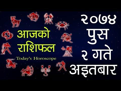 (Aajako Rashifal 2074 Push 2, Today's Horoscope...- 13 minutes.)