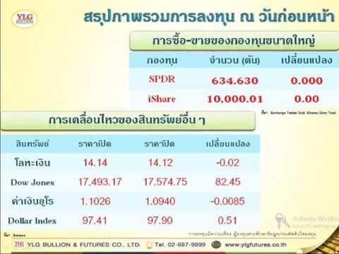 YLG บทวิเคราะห์ราคาทองคำประจำวัน 11-12-15