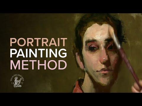 Portrætmaleri efter model