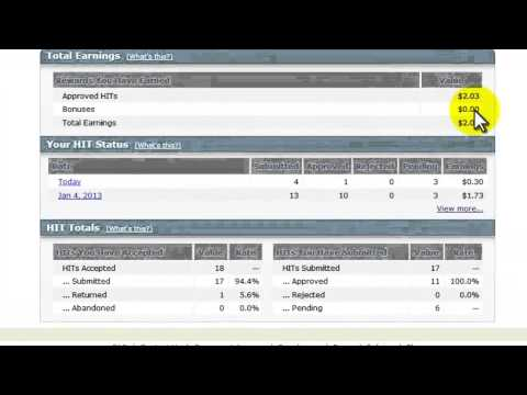 Amazon Mechanical Turk Review -Make Money Online-
