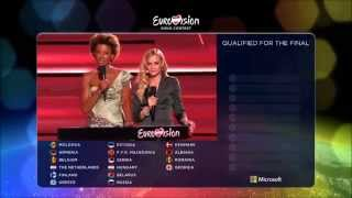 Nonton Results   Semi Final 1   Eurovision Song Contest 2015 Film Subtitle Indonesia Streaming Movie Download
