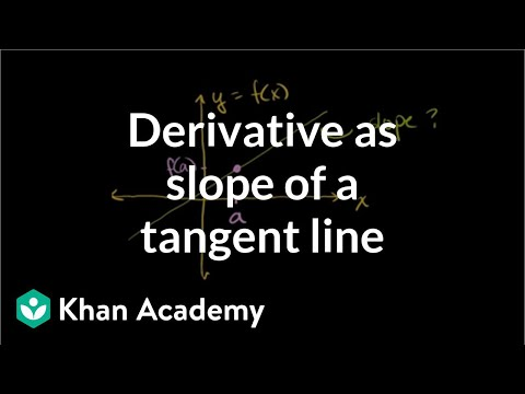 Derivative as slope of a tangent line | Taking derivatives | Differential Calculus | Khan Academy