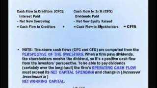 Financial Management: Lecture 15, Chapter 2: Part 2 - Financial Statements, Taxes, Cash Flow (Cont.)