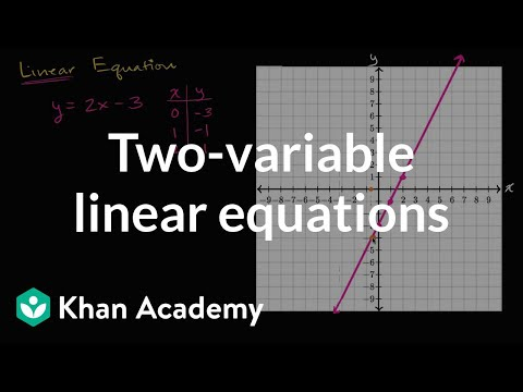 Two Variable Linear Equations Intro Video Khan Academy
