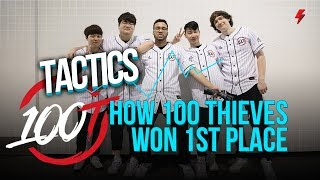 Video How 100 Thieves dominated this split and ended up 1st place in the regular season MP3, 3GP, MP4, WEBM, AVI, FLV Juli 2018