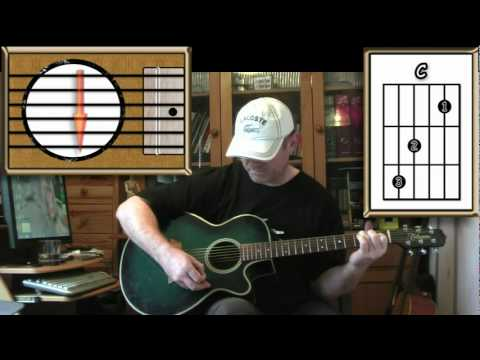 Imagine - John Lennon - Acoustic Guitar Lesson (Easy)