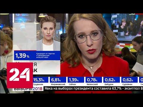 Реакция Собчак на первые результаты выборов  Выборы-2018