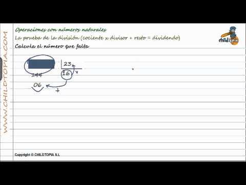 Vídeos Educativos.,Vídeos:Prueba de la división 2