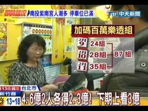 大樂透4.6億 屏東、新竹2人各得2.3億