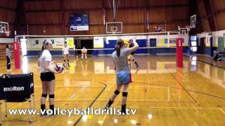"""This volleyball drill is working on a lot of different things. The main focus is servers are competing against passers. This drill is all about getting multiple good passes in row and eliminating consecutive bad passes in a row. 2 minutes on the clock and servers ready to keep serving to passers in serve/receive. If passers can get 3 good passes in a row, they get a point. But if the servers force them to have 2 bad passes in a row, servers get a point. Losers at the end of 2 minutes have a punishment. I like having lots of different things going on in a drill to keep people moving, so I'm having OH hitters hit during this drill too and also blockers working on blocking( no scoring happens for the hitters or blockers). But you can do this drill without any hitters. We'll repeat this again and again still doing  """"passers vs servers"""" but adding different hitting positions. For example, the next 2-min round had the middles hitting, then the next 2 min rightsides, etc."""