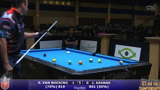 Video 2017 US Bar Table Championships 8-Ball: Shane Van Boening vs James Aranas Finals-Set 2 MP3, 3GP, MP4, WEBM, AVI, FLV November 2018
