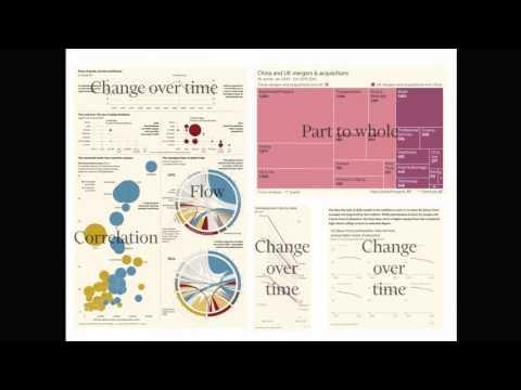 Data science: Unpacking data visualisation