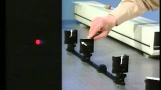 Optics: Polarization Rotation Using Polarizers | MIT Video Demonstrations In Lasers And Optics
