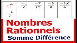 Maths 4ème - Les nombres rationnels Somme et Différence Exercice 13