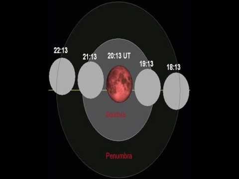 Así será el eclipse de Luna del próximo 15 de junio
