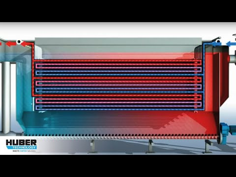 Animation: HUBER Wastewater Heat Exchanger / Abwasserwärmetauscher RoWin
