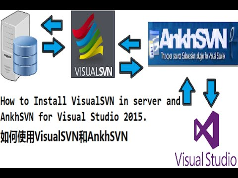 [SVN] How to Install VisualSVN in server and AnkhSVN for Visual Studio 2015. | 如何使用VisualSVN和AnkhSVN