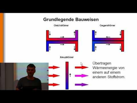 Thermodynamik 13: Wärmetauscher